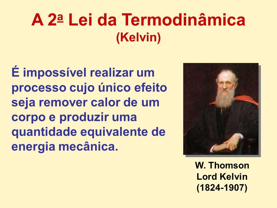 A 2a Lei da Termodinâmica (Kelvin)