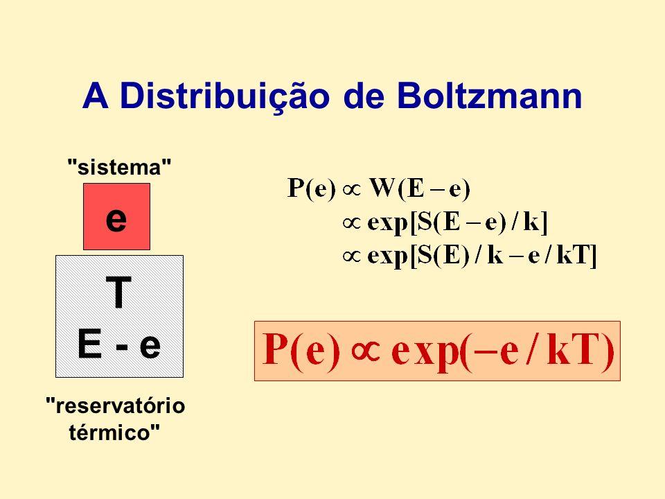 A Distribuição de Boltzmann