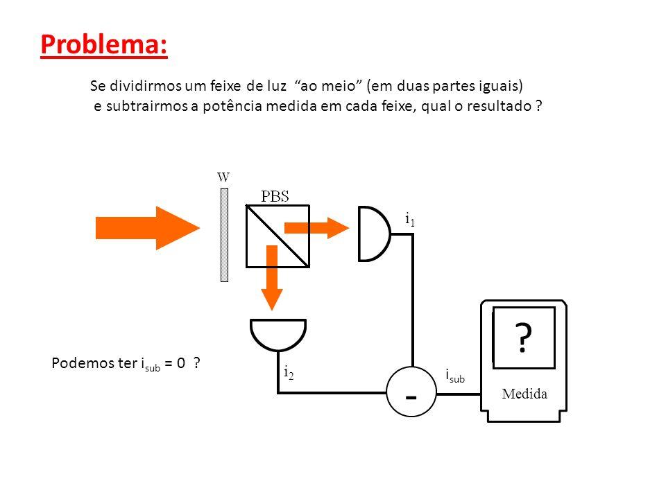 Problema: Se dividirmos um feixe de luz ao meio (em duas partes iguais) e subtrairmos a potência medida em cada feixe, qual o resultado