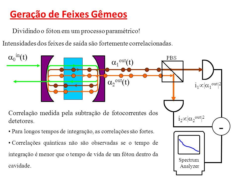- Geração de Feixes Gêmeos a0in(t) a1out(t) a2out(t)