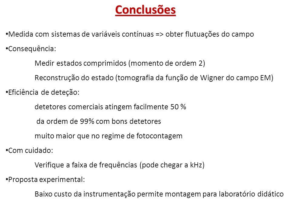 Conclusões Medida com sistemas de variáveis contínuas => obter flutuações do campo. Consequência: Medir estados comprimidos (momento de ordem 2)