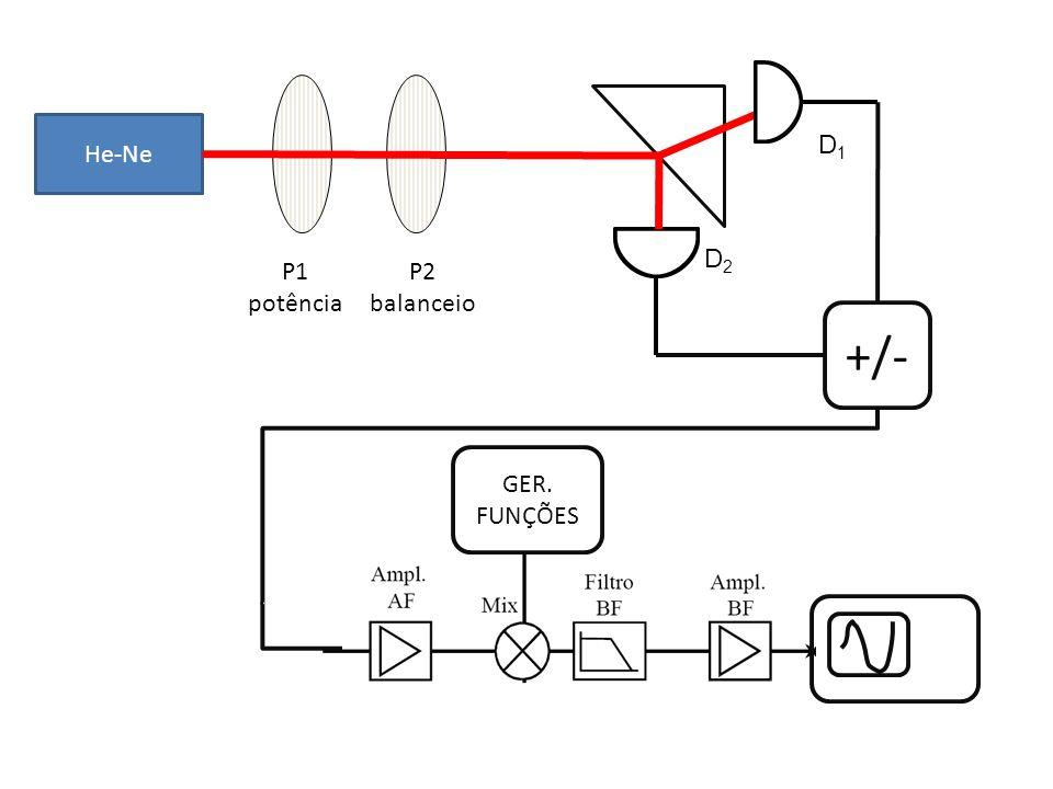 He-Ne D1 D2 P1 potência P2 balanceio +/- GER. FUNÇÕES