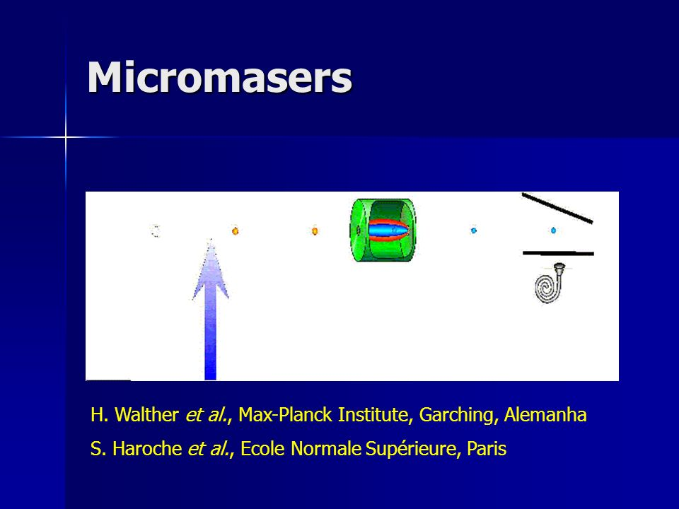 Micromasers H. Walther et al., Max-Planck Institute, Garching, Alemanha.