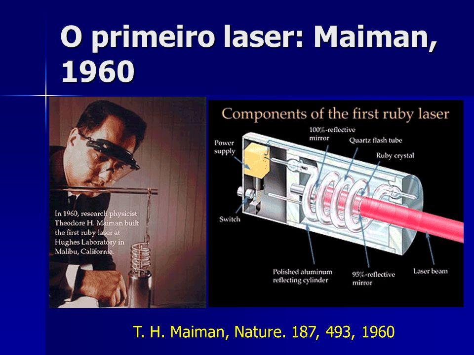 O primeiro laser: Maiman, 1960
