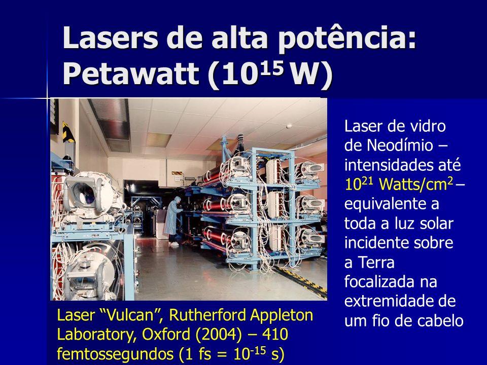 Lasers de alta potência: Petawatt (1015 W)