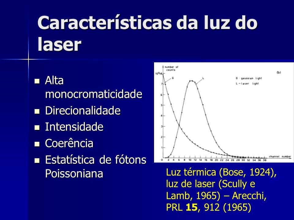 Características da luz do laser