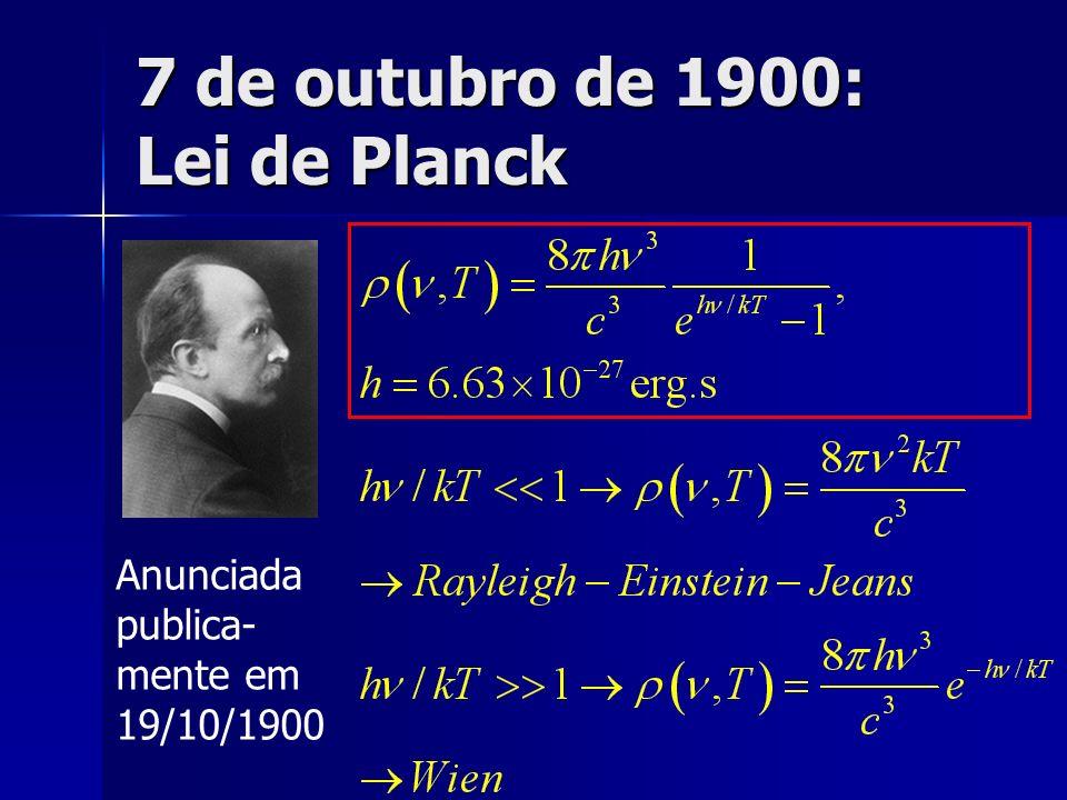 7 de outubro de 1900: Lei de Planck