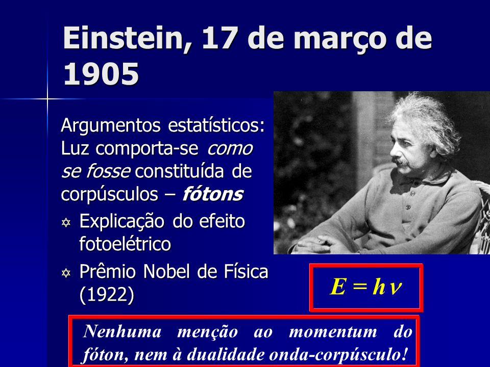 Einstein, 17 de março de 1905 E = h Argumentos estatísticos: