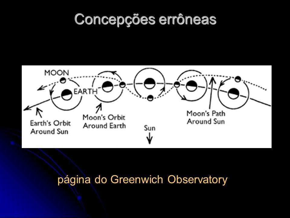 Concepções errôneas página do Greenwich Observatory