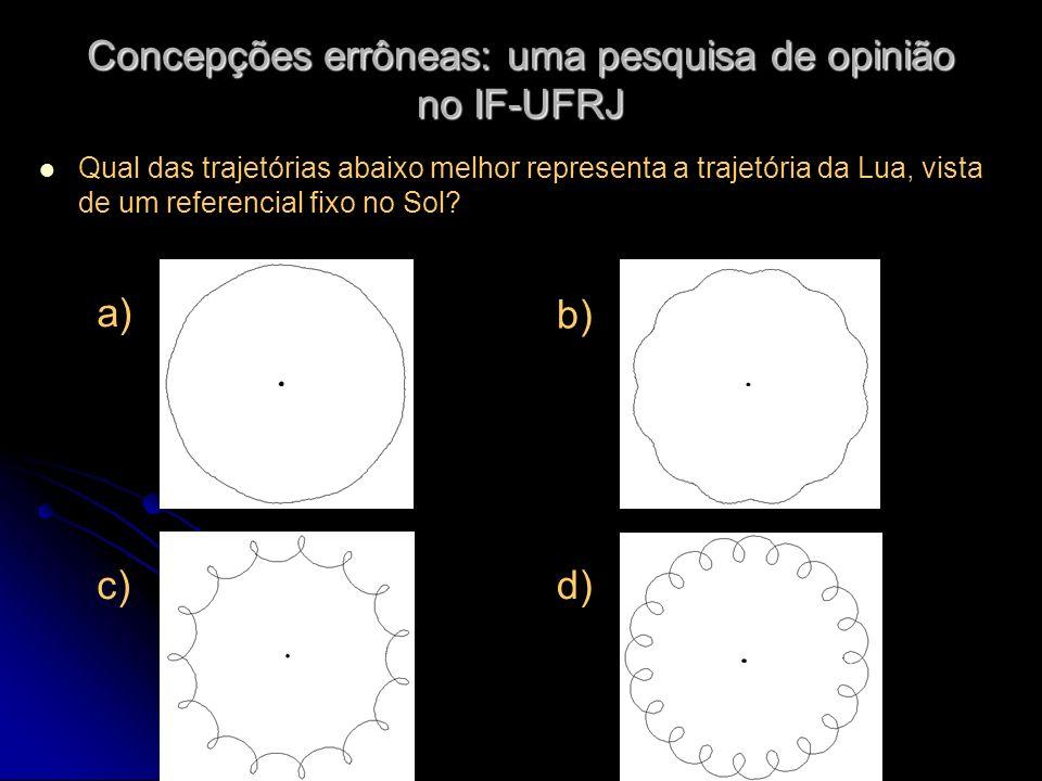 Concepções errôneas: uma pesquisa de opinião no IF-UFRJ