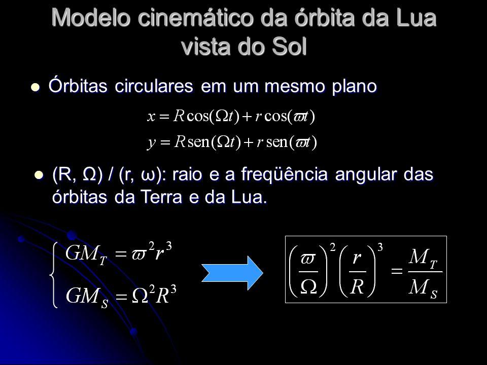 Modelo cinemático da órbita da Lua vista do Sol