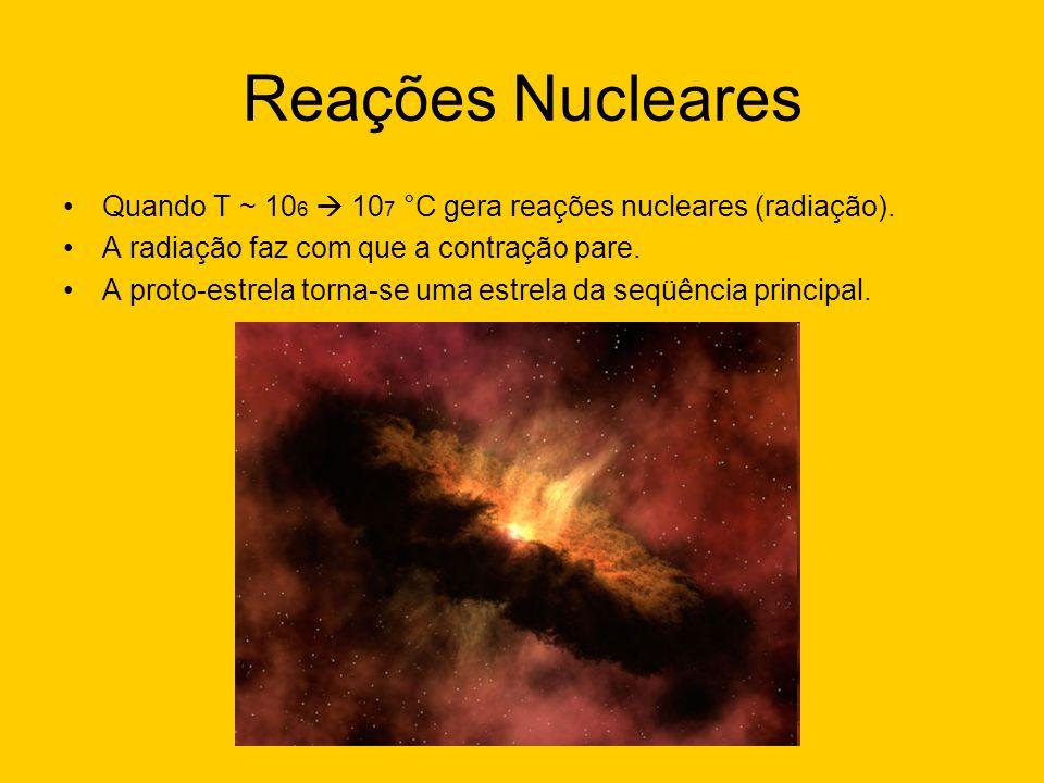 Reações Nucleares Quando T ~ 106  107 °C gera reações nucleares (radiação). A radiação faz com que a contração pare.