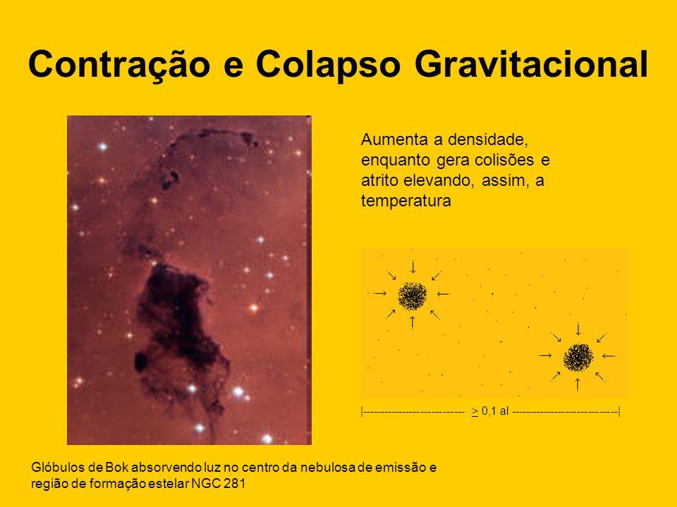 Contração e Colapso Gravitacional