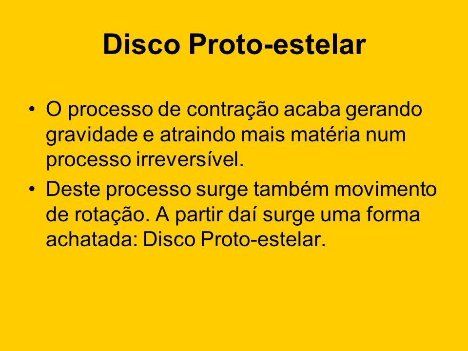 Disco Proto-estelar O processo de contração acaba gerando gravidade e atraindo mais matéria num processo irreversível.