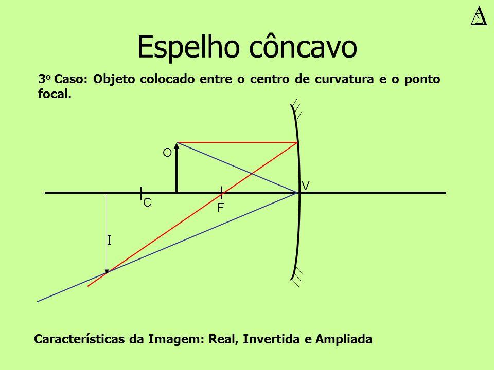 Espelho côncavo 3o Caso: Objeto colocado entre o centro de curvatura e o ponto focal. O. V. I. C.