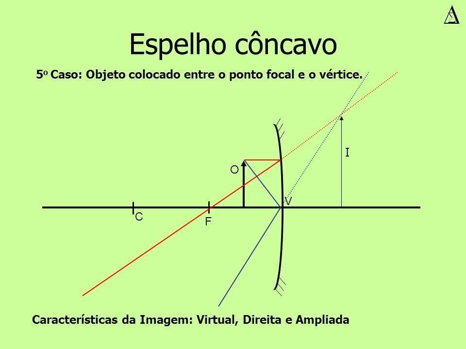 Espelho côncavo 5o Caso: Objeto colocado entre o ponto focal e o vértice.