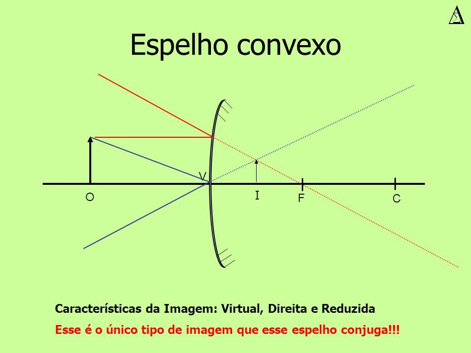 Espelho convexo V. F. C. O. I. Características da Imagem: Virtual, Direita e Reduzida.