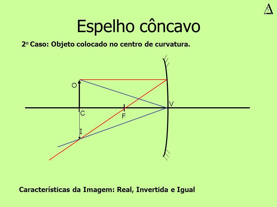 Espelho côncavo 2o Caso: Objeto colocado no centro de curvatura. O V C