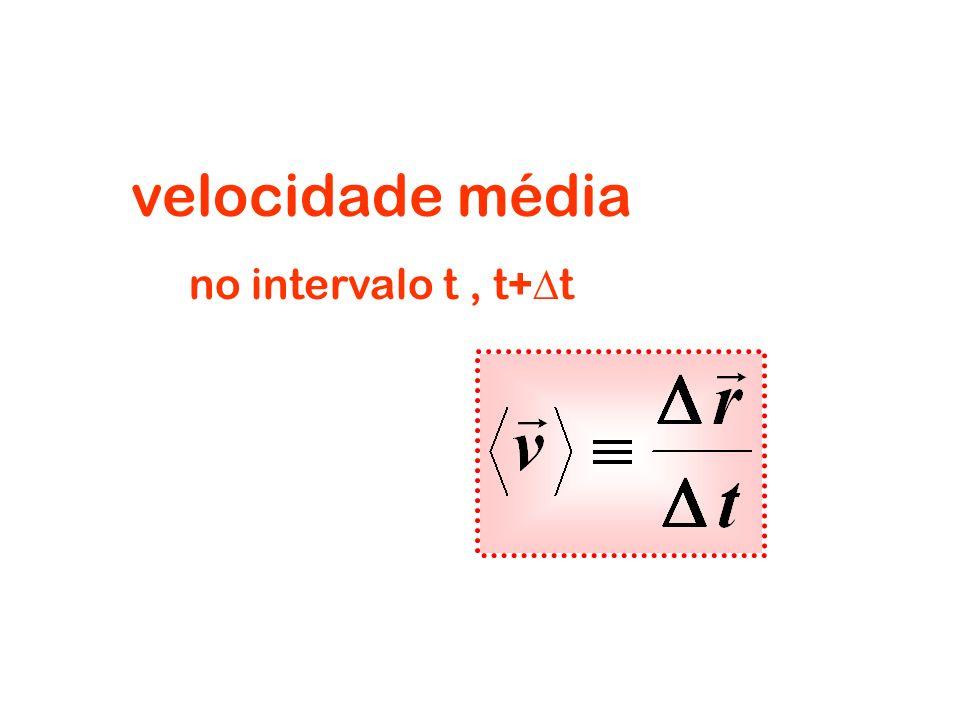 velocidade média no intervalo t , t+t