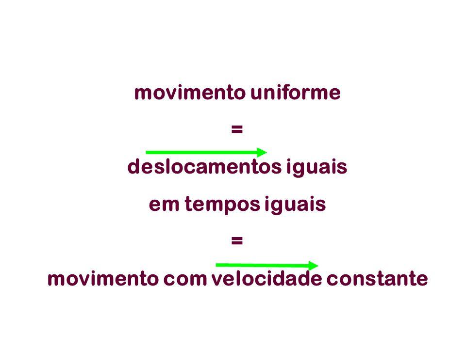movimento com velocidade constante