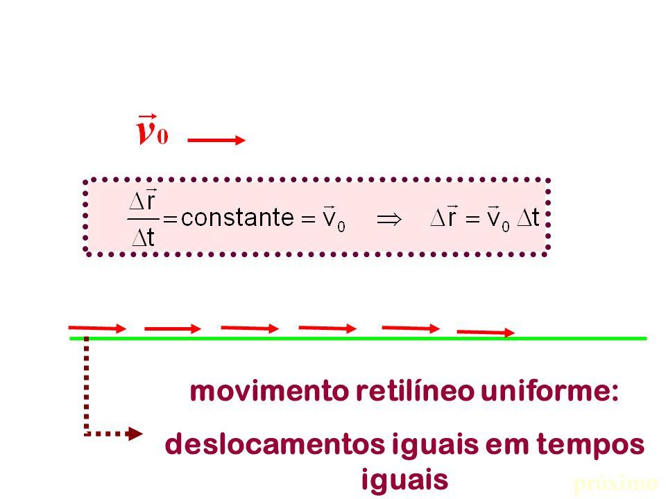 movimento retilíneo uniforme: deslocamentos iguais em tempos iguais