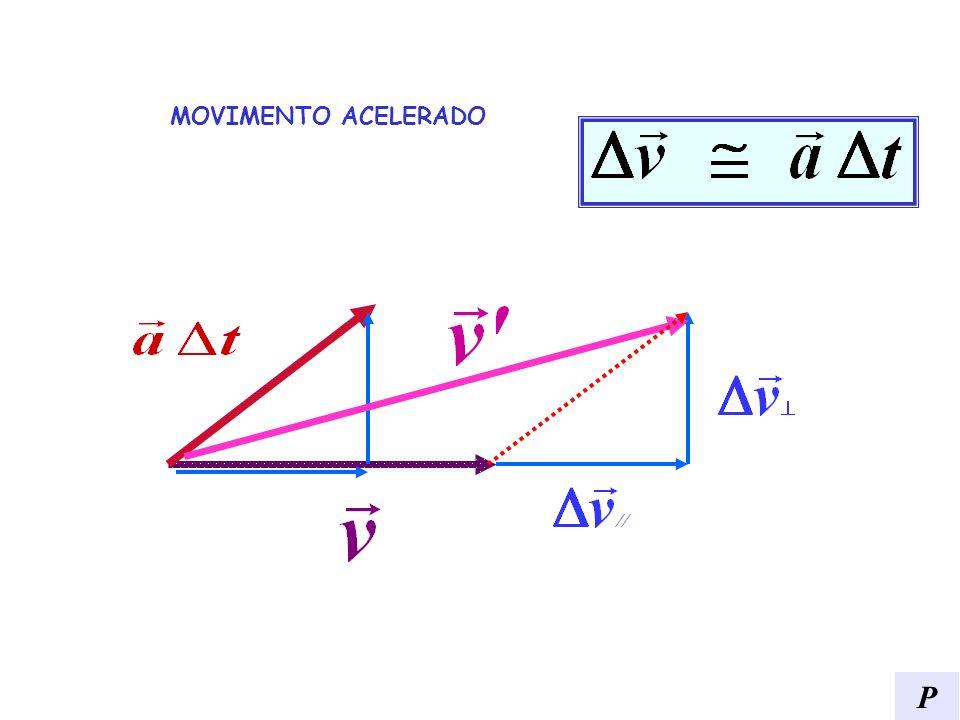 MOVIMENTO ACELERADO P
