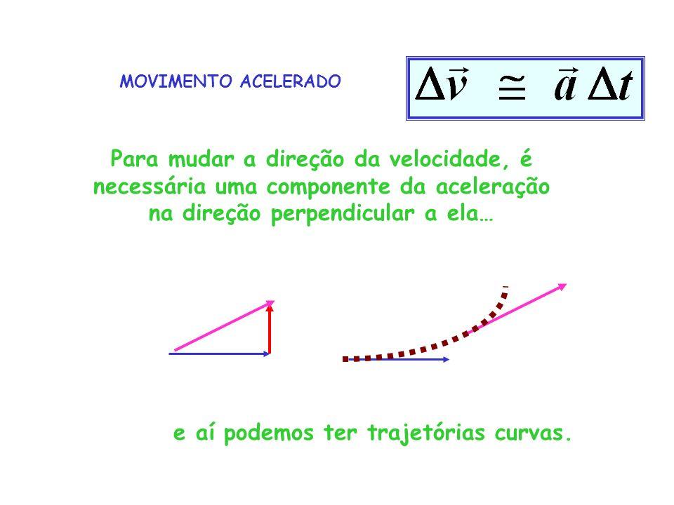 e aí podemos ter trajetórias curvas.