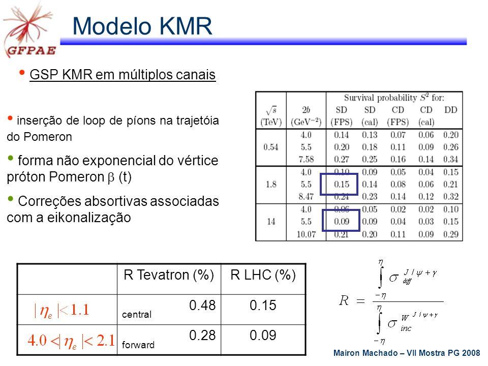 Modelo KMR GSP KMR em múltiplos canais