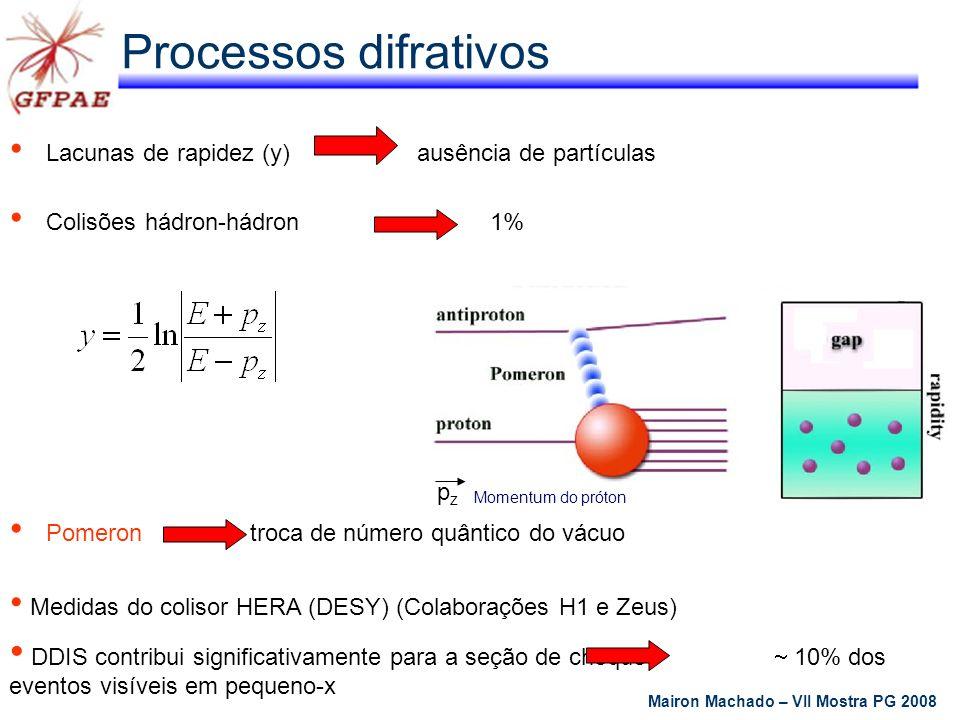 Processos difrativos Lacunas de rapidez (y) ausência de partículas. Colisões hádron-hádron 1%