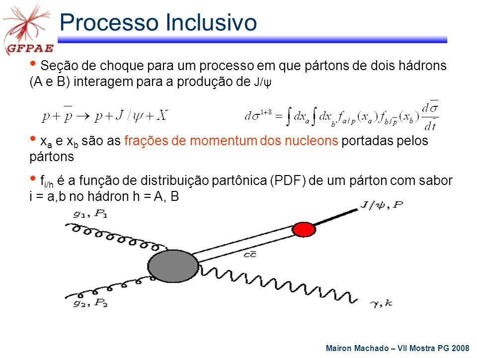 Processo Inclusivo Seção de choque para um processo em que pártons de dois hádrons (A e B) interagem para a produção de J/ψ.