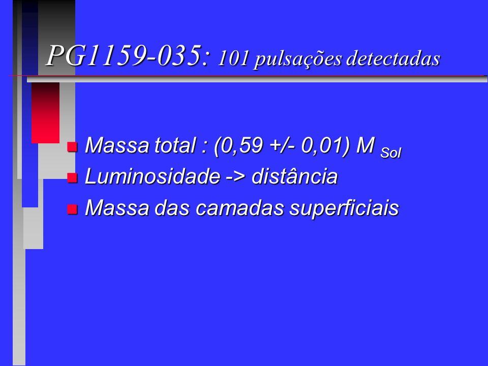 PG1159-035: 101 pulsações detectadas