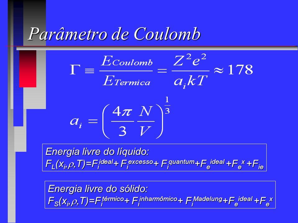Parâmetro de Coulomb Energia livre do líquido: