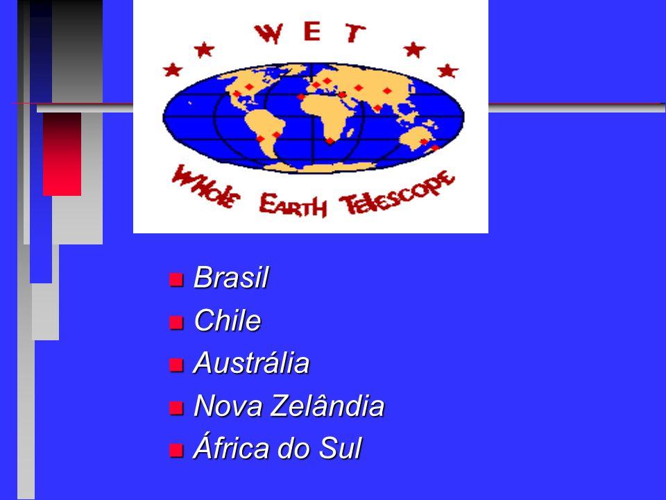 Brasil Chile Austrália Nova Zelândia África do Sul