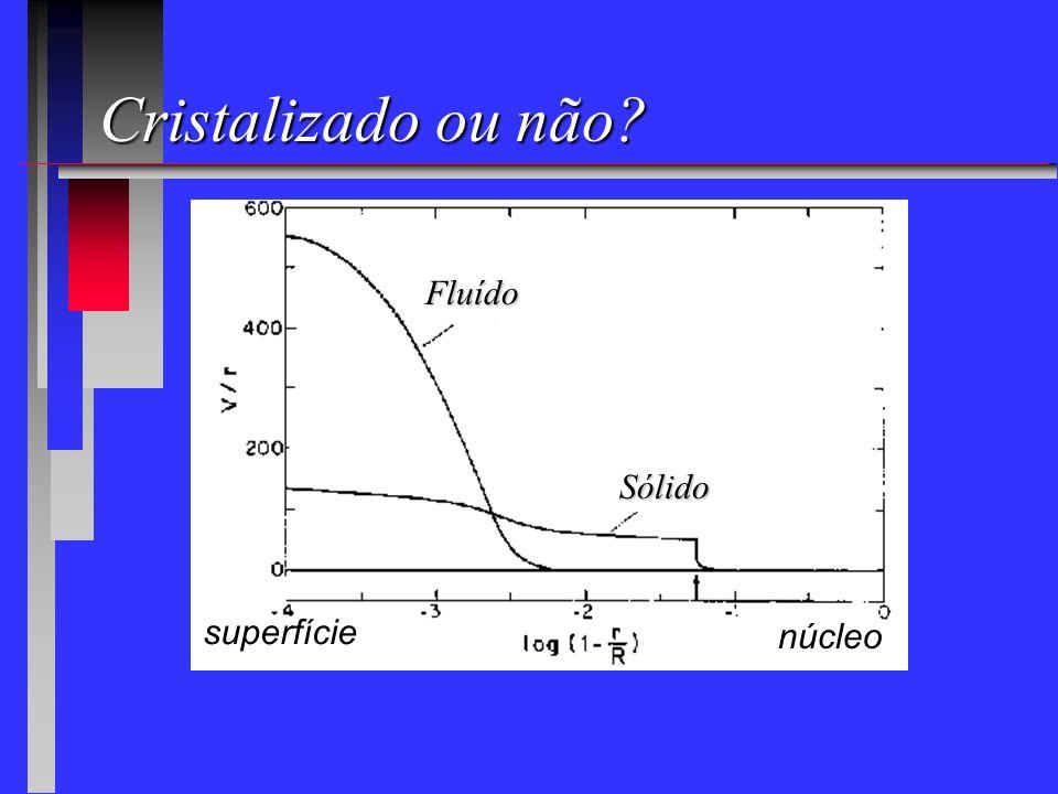 Cristalizado ou não Fluído Sólido superfície núcleo
