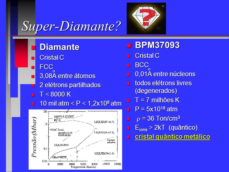 Super-Diamante BPM37093 Diamante Cristal C Cristal C BCC FCC