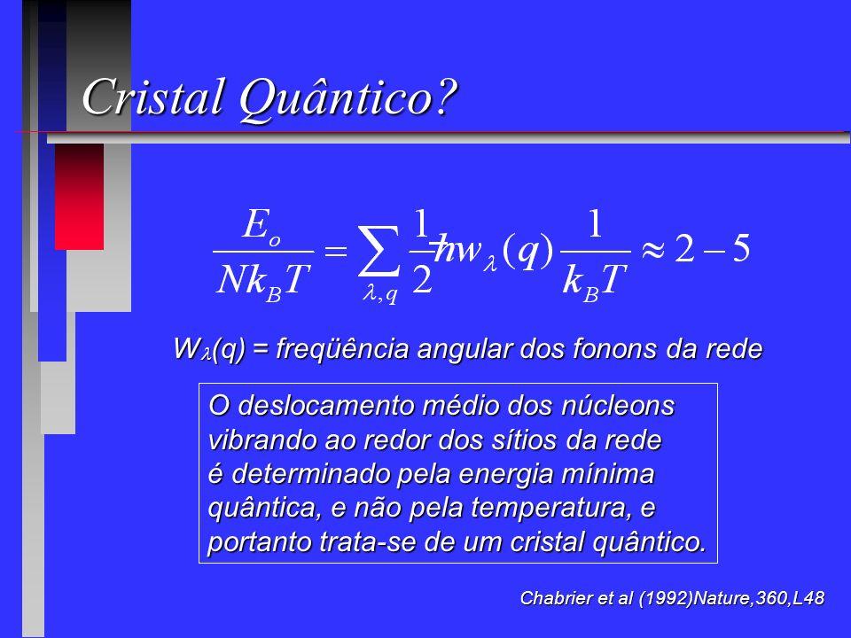 Cristal Quântico Wl(q) = freqüência angular dos fonons da rede
