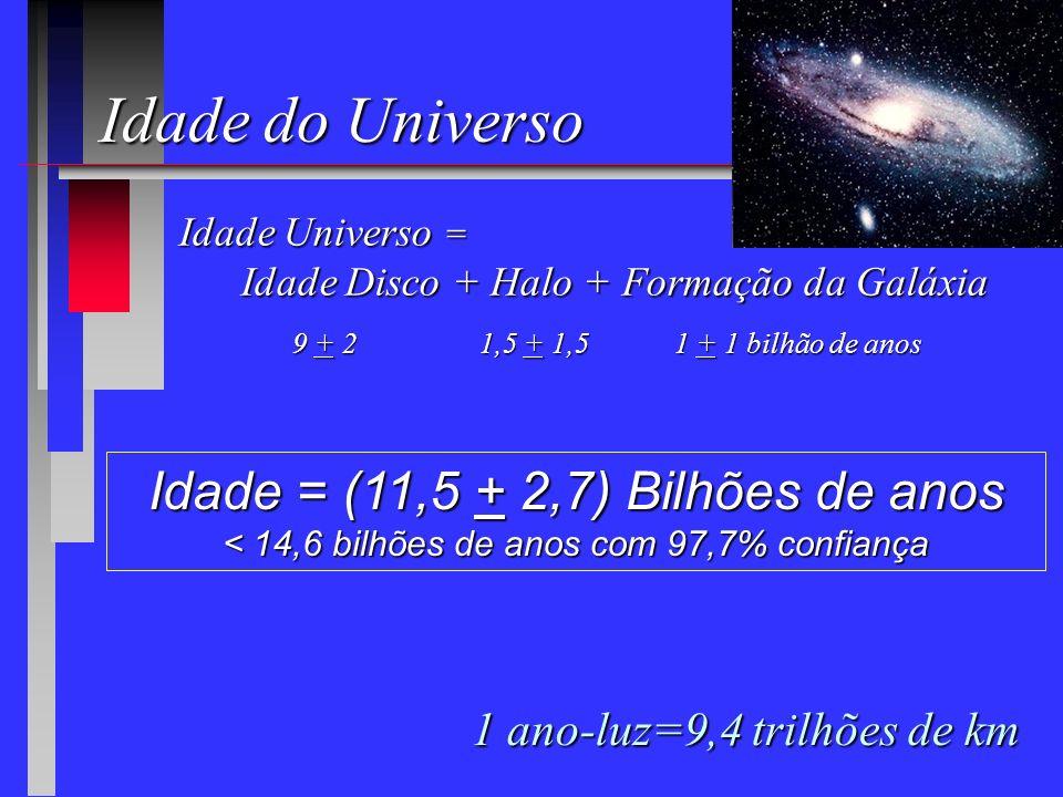 Idade do Universo Idade = (11,5 + 2,7) Bilhões de anos