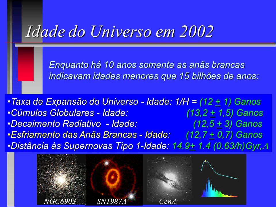 Idade do Universo em 2002 Enquanto há 10 anos somente as anãs brancas