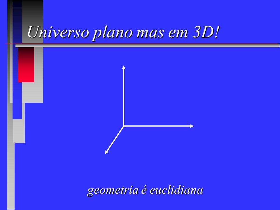 geometria é euclidiana