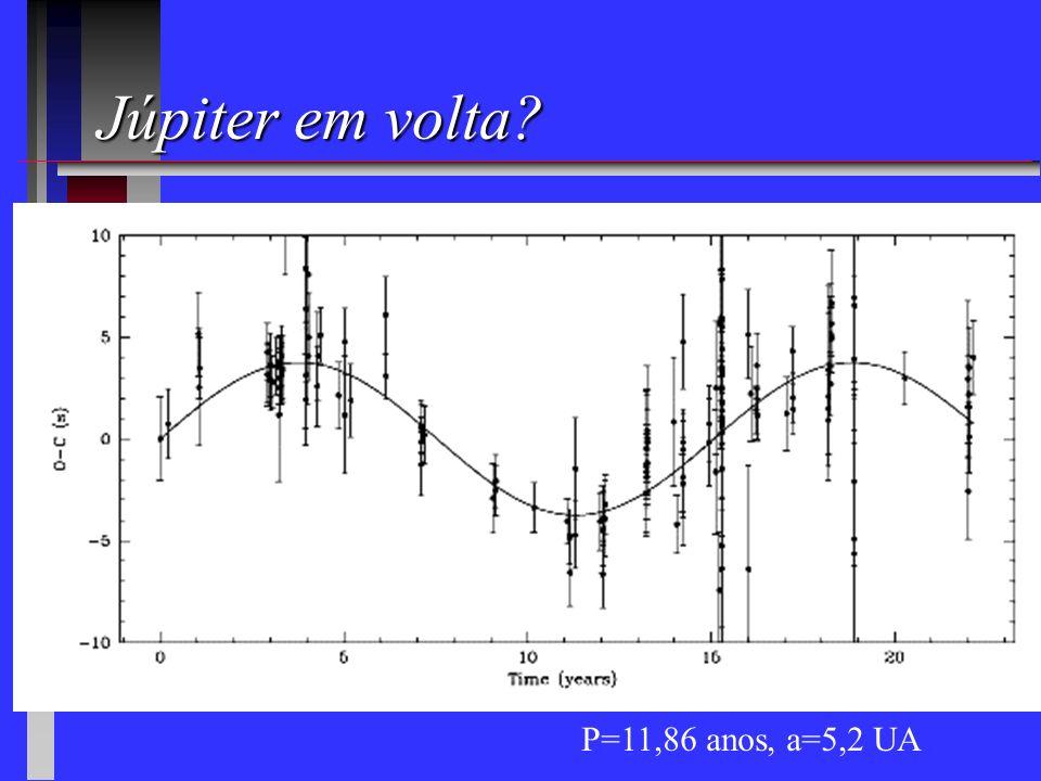 Júpiter em volta P=11,86 anos, a=5,2 UA