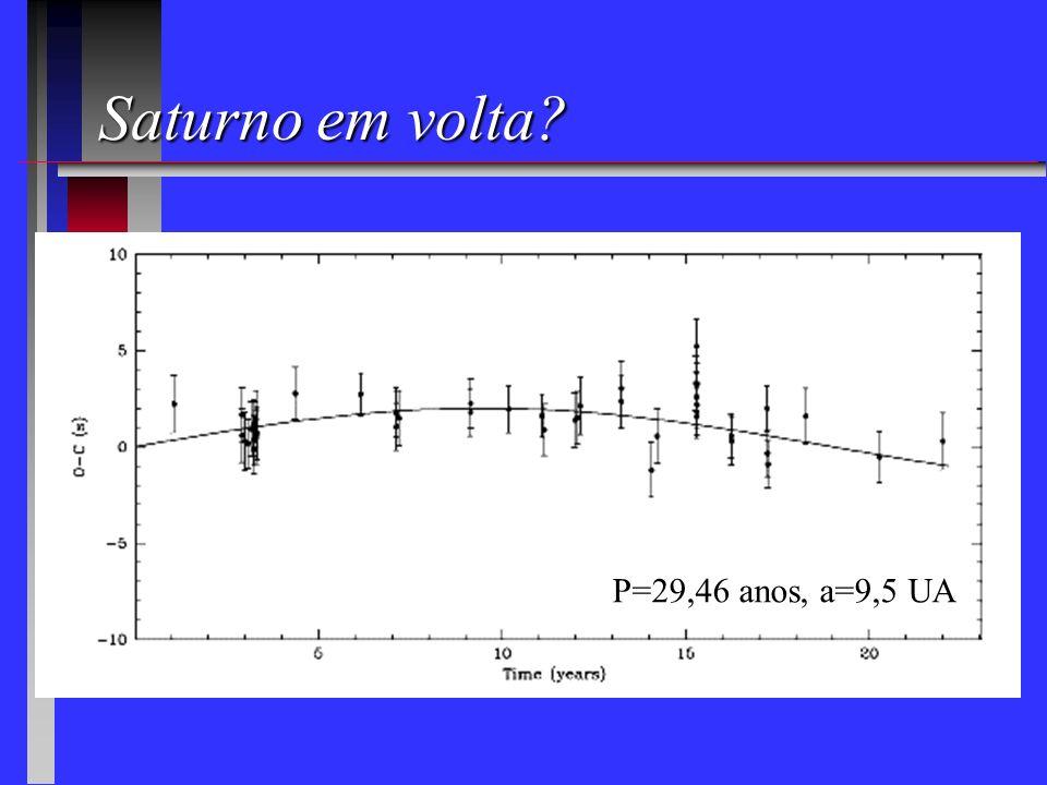 Saturno em volta P=29,46 anos, a=9,5 UA