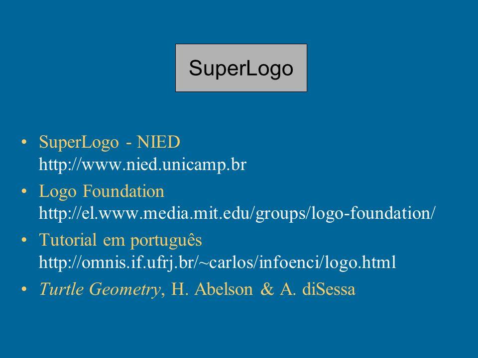 SuperLogo SuperLogo - NIED http://www.nied.unicamp.br