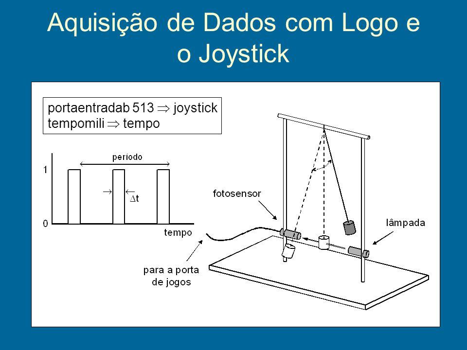 Aquisição de Dados com Logo e o Joystick