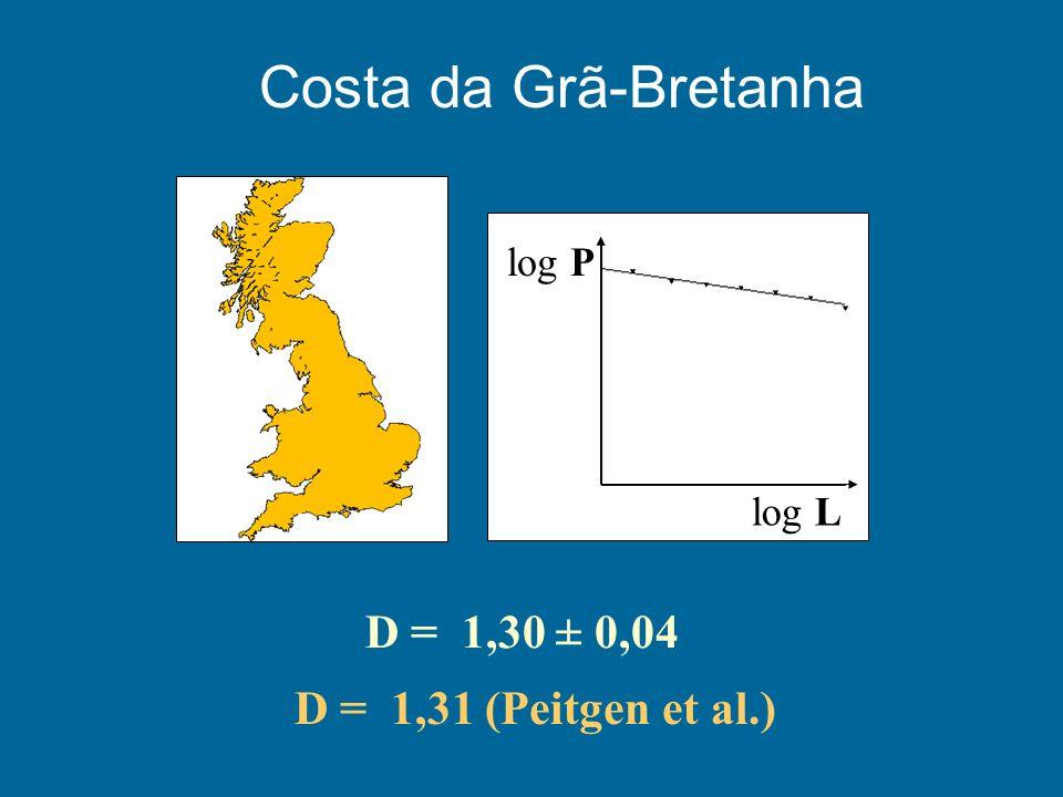 Costa da Grã-Bretanha D = 1,30 ± 0,04 D = 1,31 (Peitgen et al.) log P