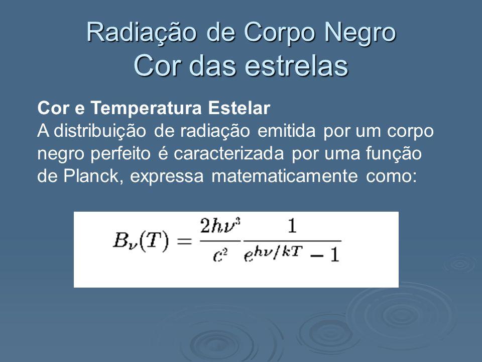 Radiação de Corpo Negro Cor das estrelas