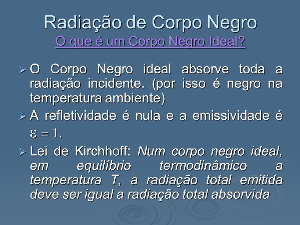 Radiação de Corpo Negro O que é um Corpo Negro Ideal