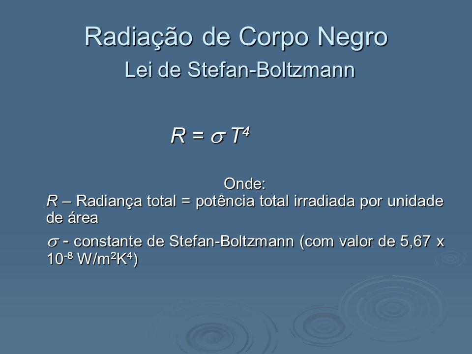 Radiação de Corpo Negro Lei de Stefan-Boltzmann