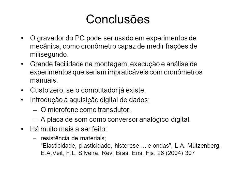 Conclusões O gravador do PC pode ser usado em experimentos de mecânica, como cronômetro capaz de medir frações de milisegundo.