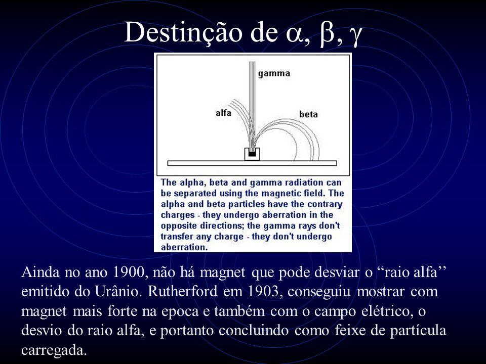 Destinção de a, b, g