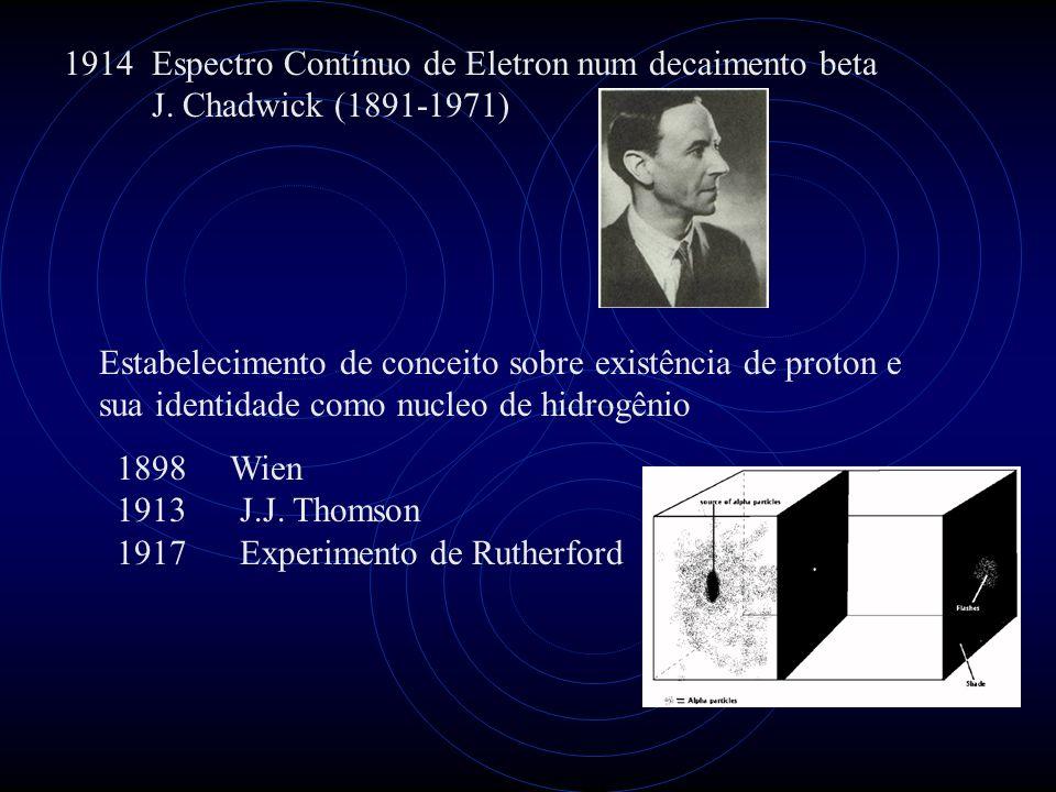 Espectro Contínuo de Eletron num decaimento beta